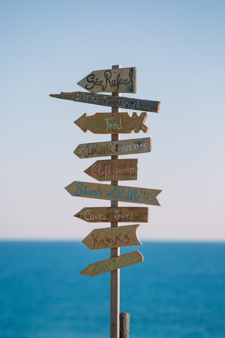 Panneaux direction pays